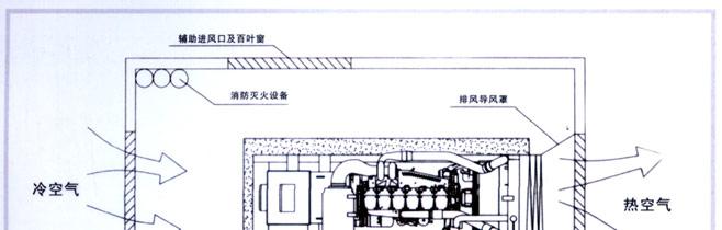 发电机组机房安装图